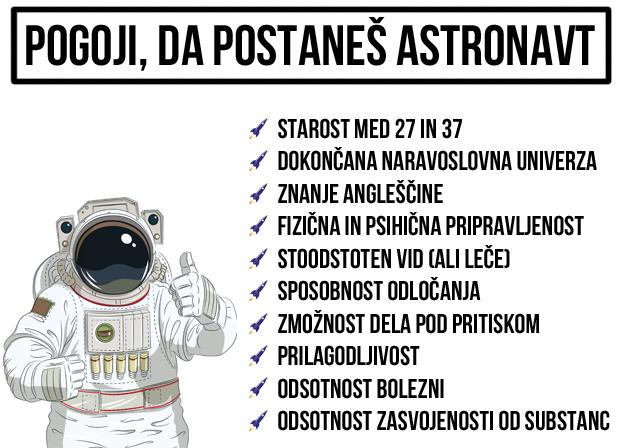 astronavt-pogoji
